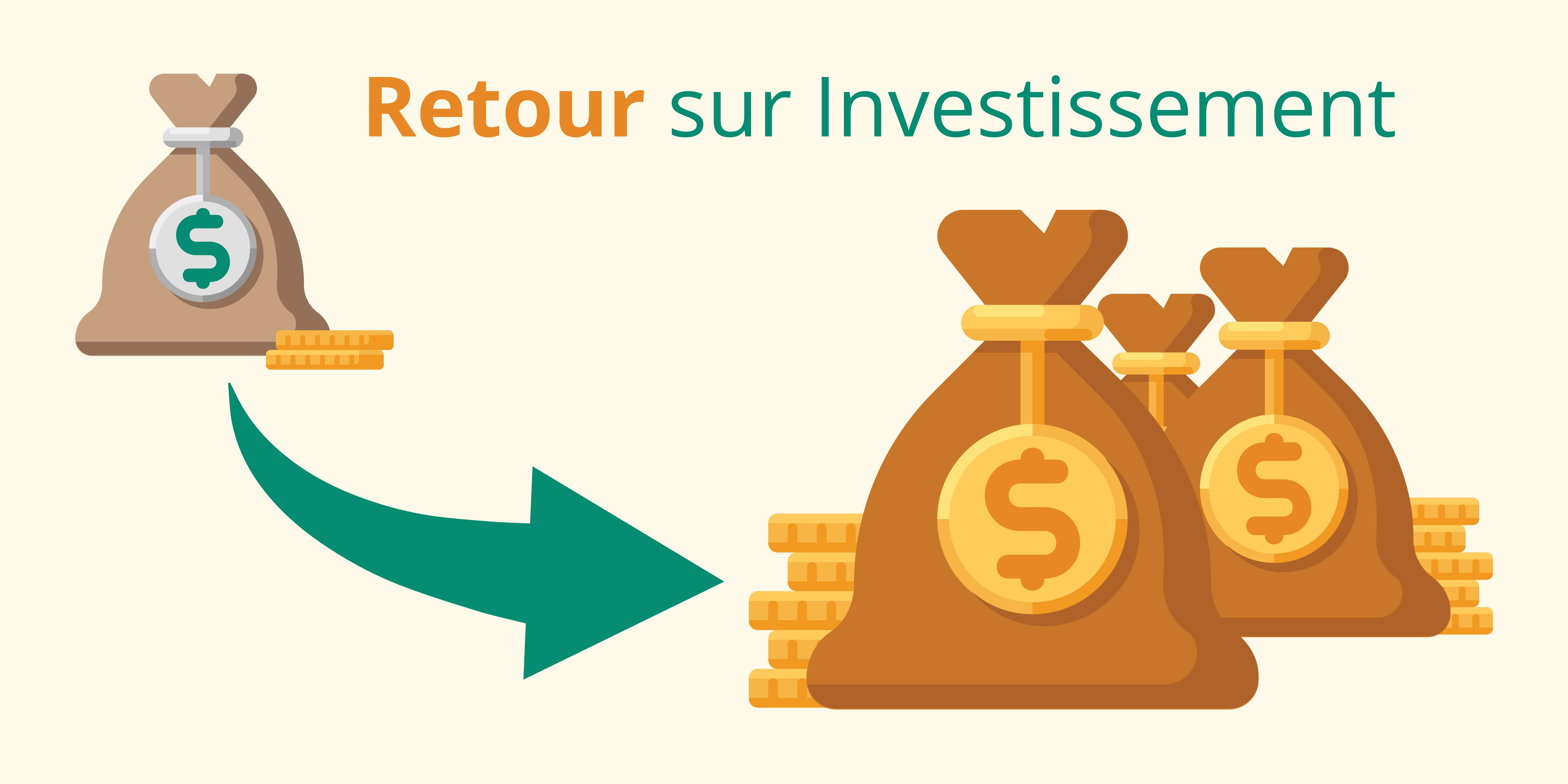 Infographie illustrant le Retour sur investissement