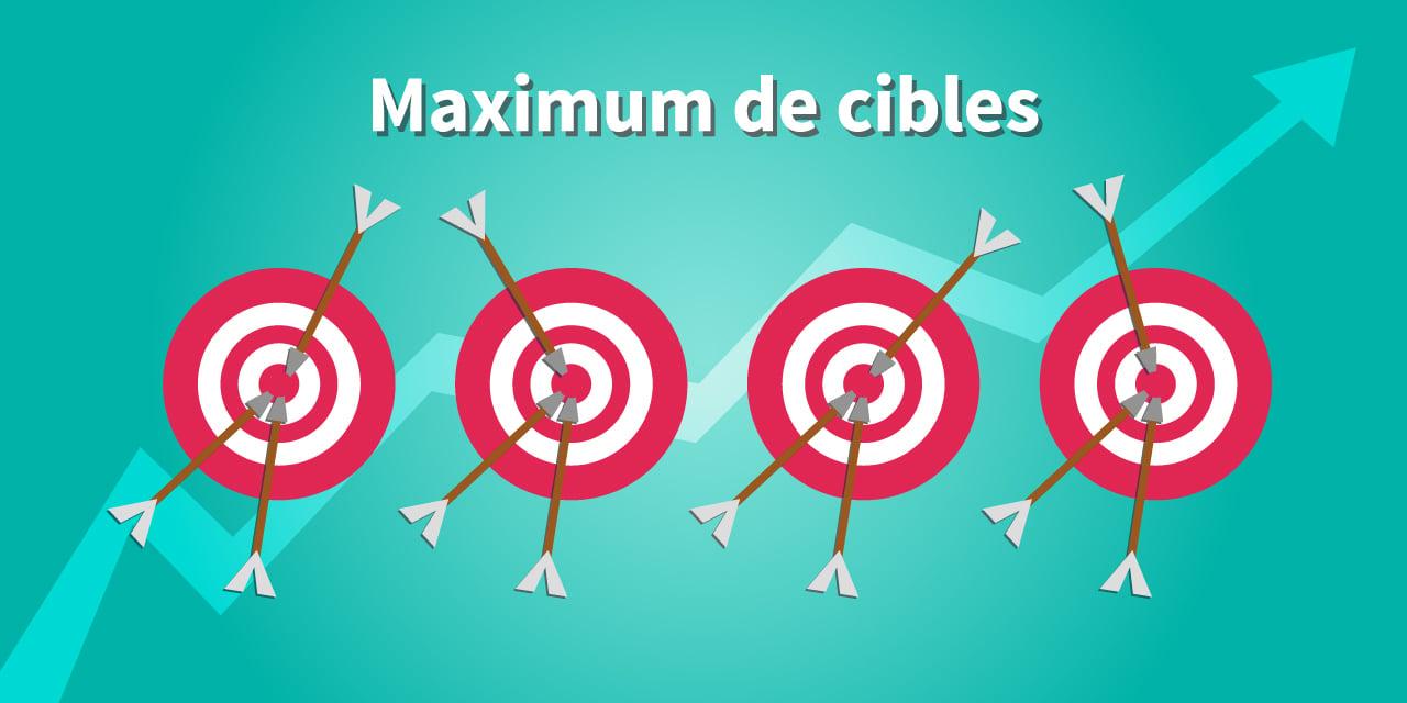 Image illustration sur comment toucher le maximum de cibles.